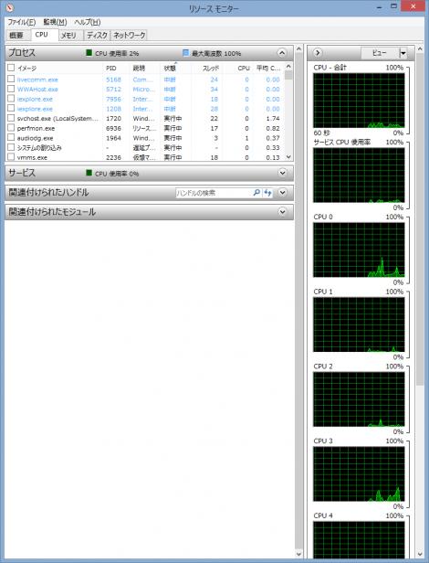 CPU交換後