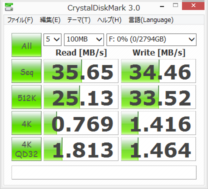 USB3.0ベンチマーク